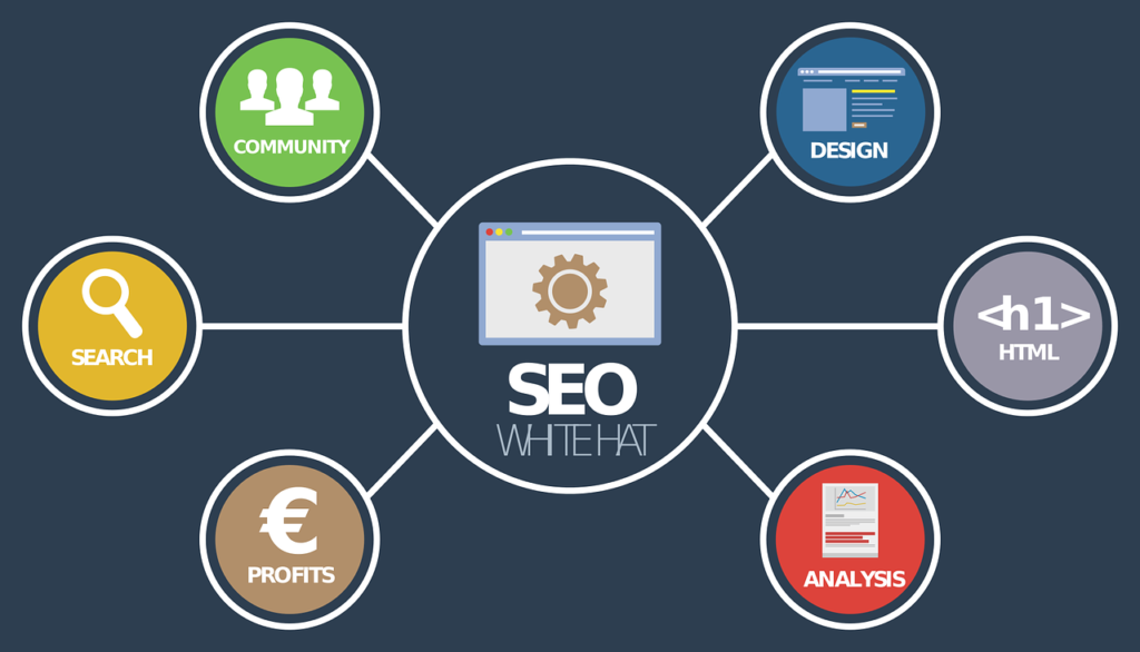 Outsource Search Engine Optimization Services